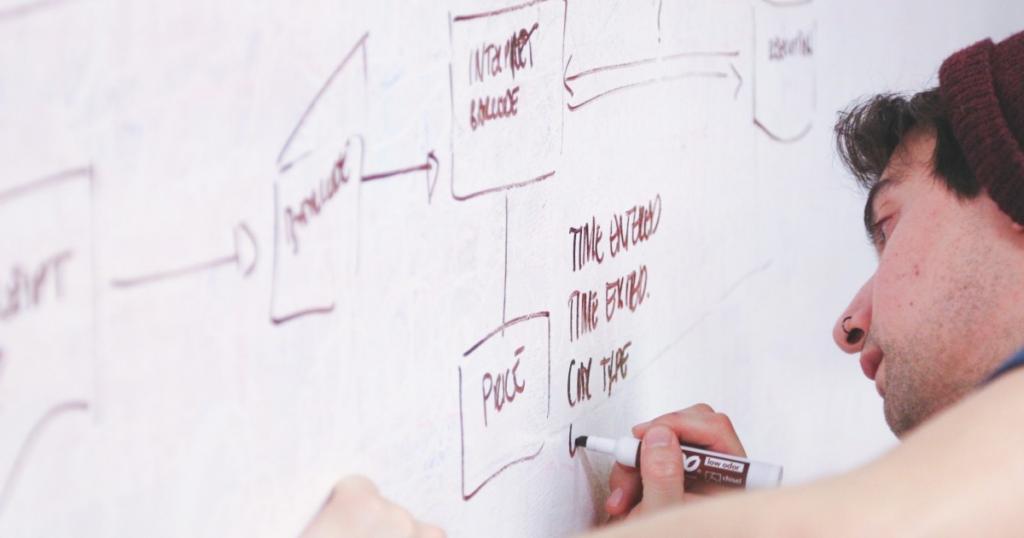Startup-Planung